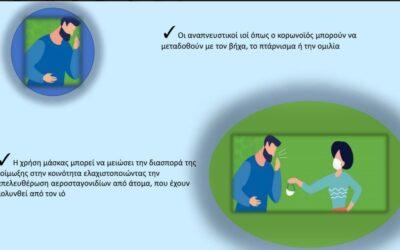 Οδηγίες του Υπουργείου Υγείας για την «επόμενη μέρα»
